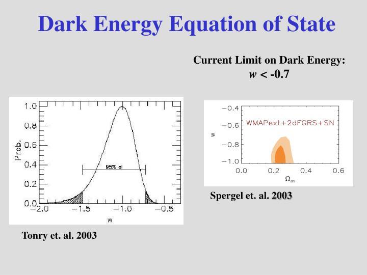 Current Limit on Dark Energy: