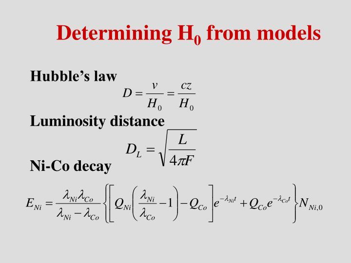 Determining H