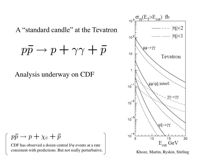 """A """"standard candle"""" at the Tevatron"""