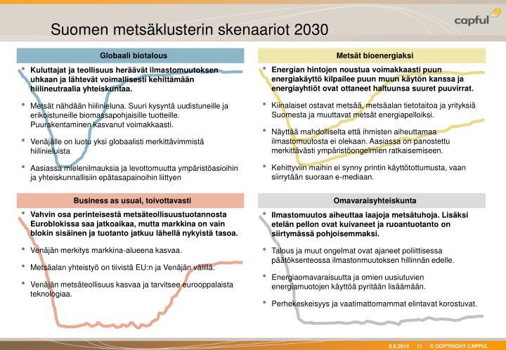 Suomen metsäklusterin skenaariot 2030