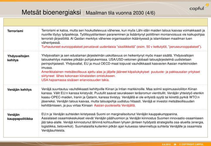 Metsät bioenergiaksi