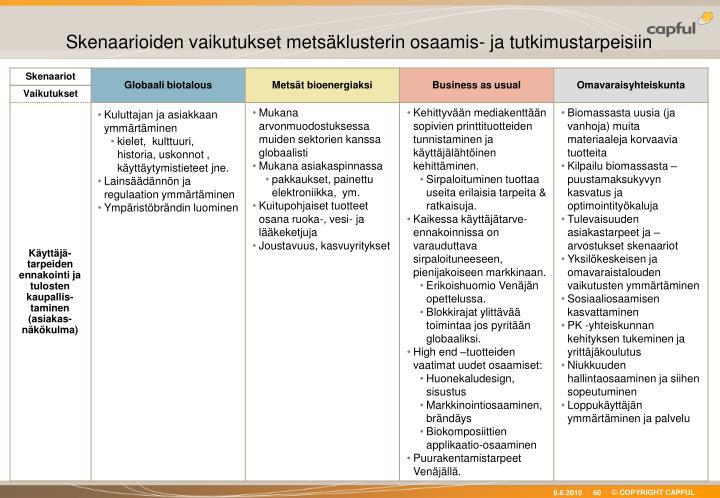 Skenaarioiden vaikutukset metsäklusterin osaamis- ja tutkimustarpeisiin