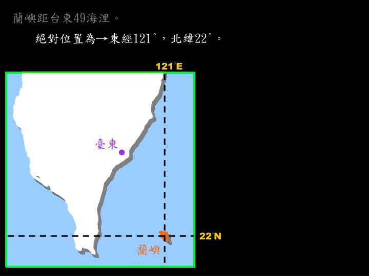 蘭嶼距台東