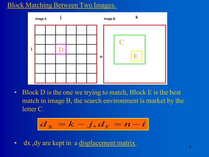 Block Matching Between Two Images: