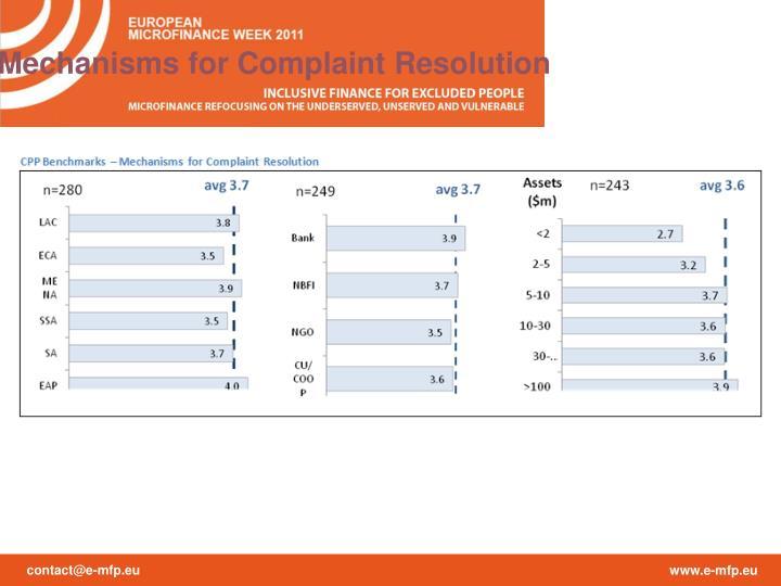Mechanisms for Complaint Resolution