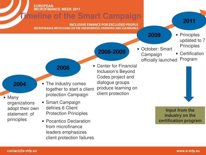 Timeline of the smart campaign