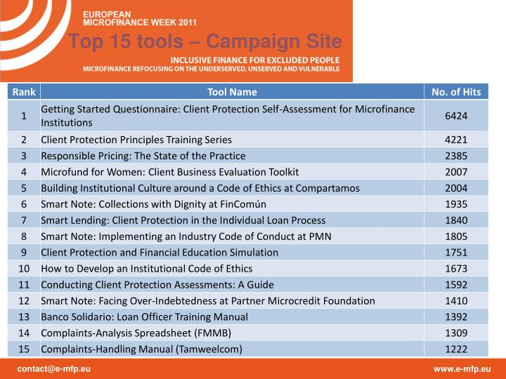 Top 15 tools – Campaign Site