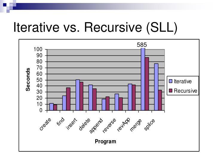Iterative vs. Recursive (SLL)