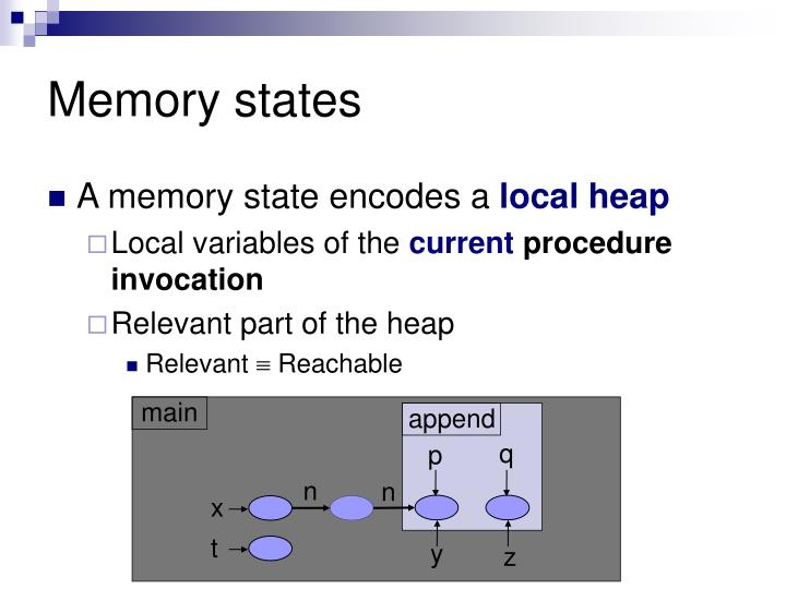 Memory states