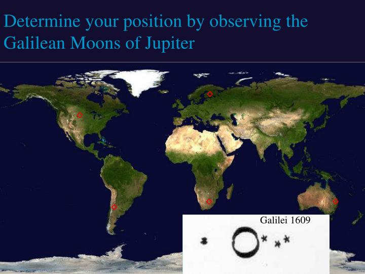 Determine your position by observing the Galilean Moons of Jupiter