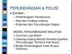 perundangan polisi