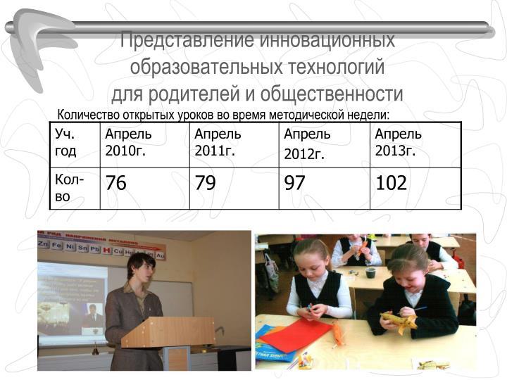 Представление инновационных образовательных технологий