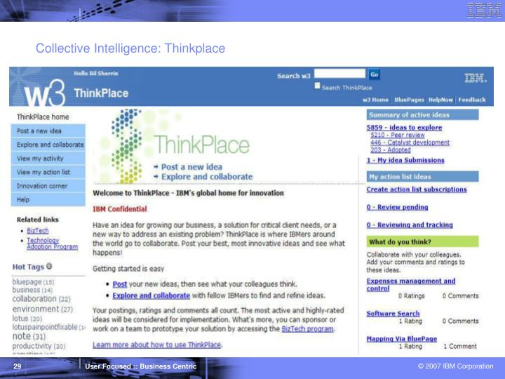 Collective Intelligence: Thinkplace