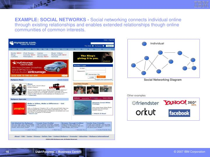 EXAMPLE: SOCIAL NETWORKS -