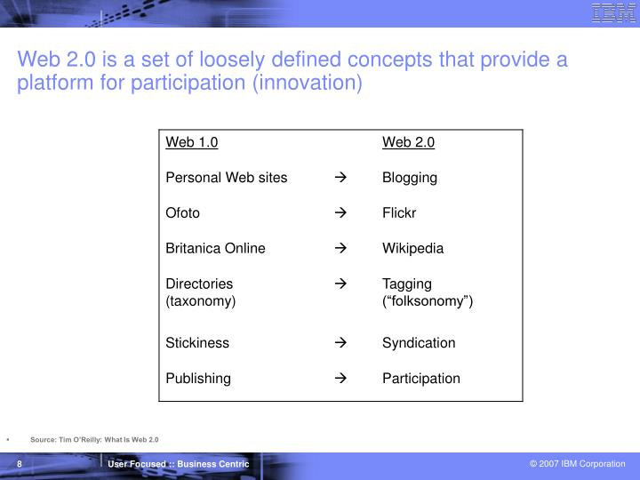 Web 2.0 is a set of loosely defined concepts that provide a platform for participation (innovation)