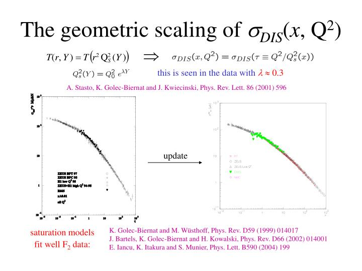 The geometric scaling of