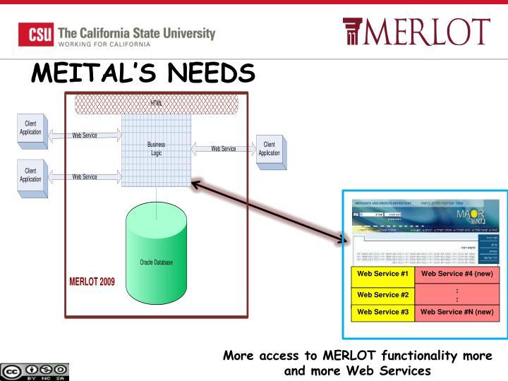 MEITAL'S NEEDS