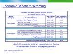 economic benefit to wyoming