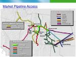 market pipeline access