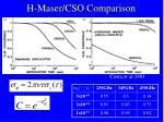 h maser cso comparison