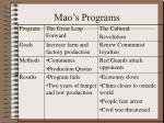 mao s programs