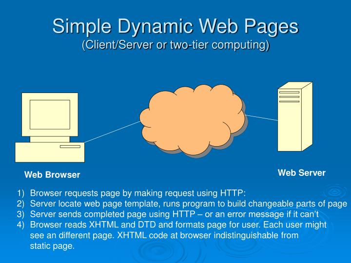 Simple Dynamic Web Pages