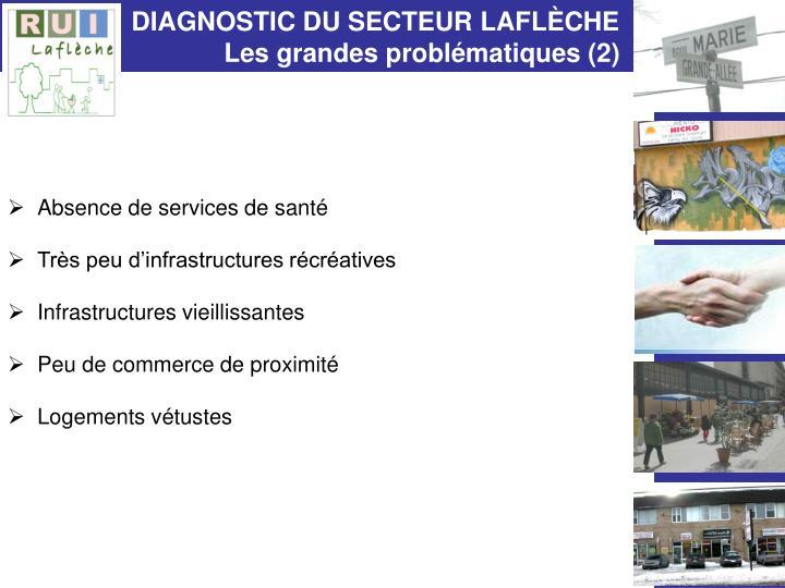 DIAGNOSTIC DU SECTEUR LAFLÈCHE
