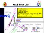 mice beam line
