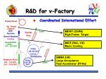 r d for factory