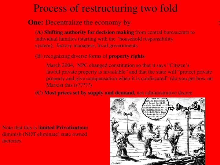 Process of restructuring two fold