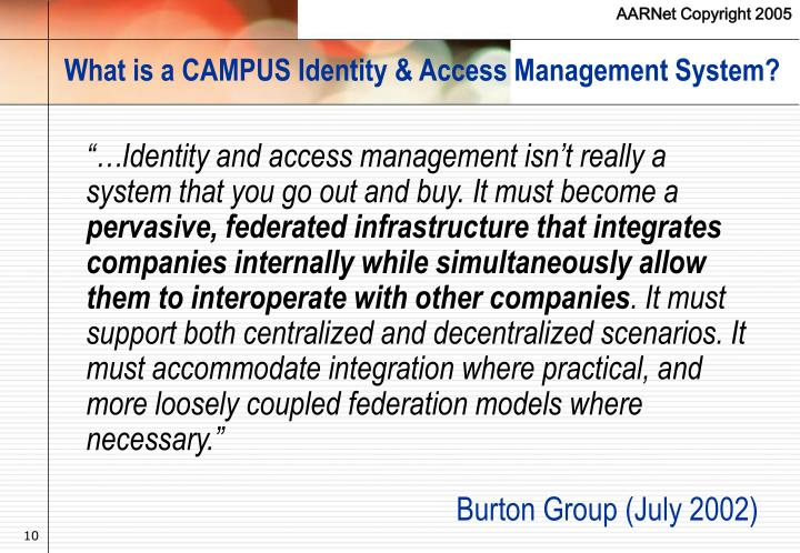 What is a CAMPUS Identity & Access Management System?
