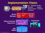 implementation vision