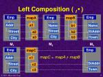 left composition f