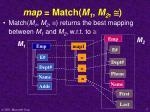 map match m 1 m 2