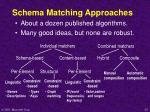 schema matching approaches