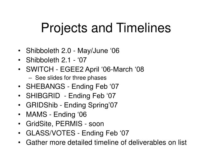 Projects and Timelines
