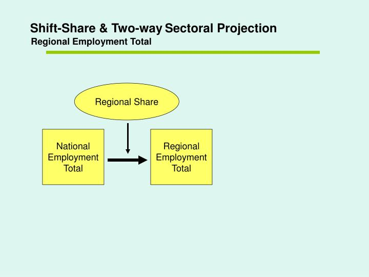 Shift-Share & Two-way