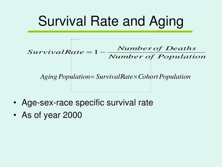 Survival Rate and Aging