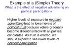 example of a simple theory what is the effect of negative advertising on political participation1