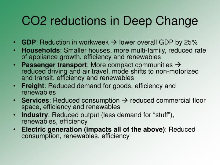 CO2 reductions in Deep Change