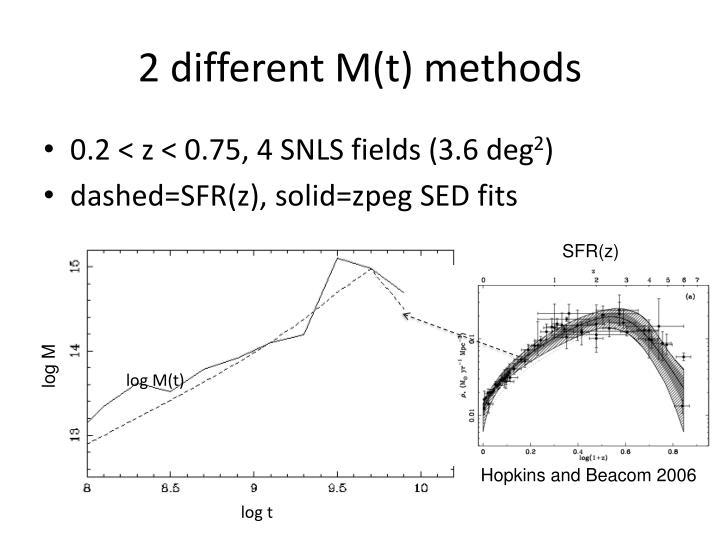 2 different M(t) methods