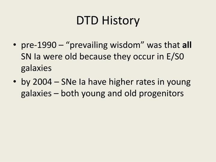 DTD History