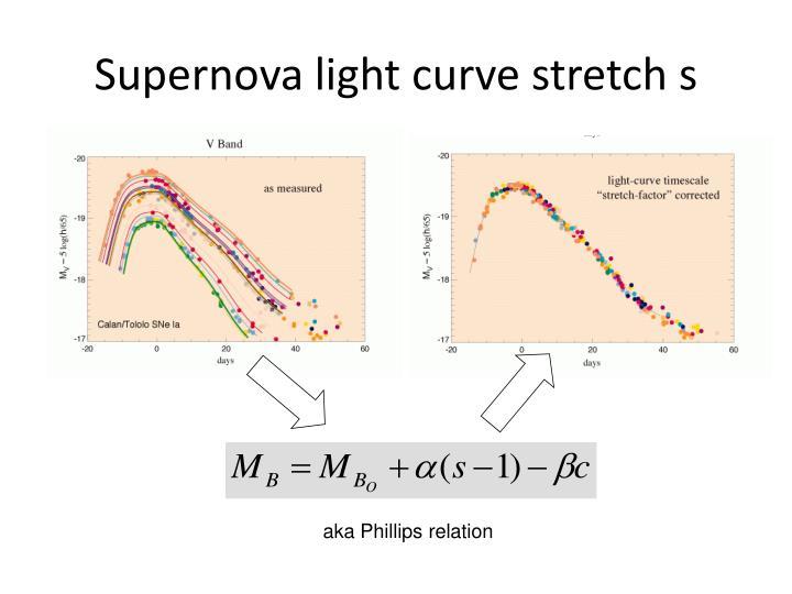 Supernova light curve stretch s