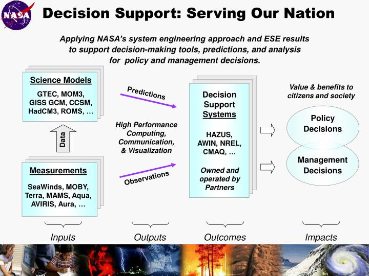 Decision Support: Serving Our Nation