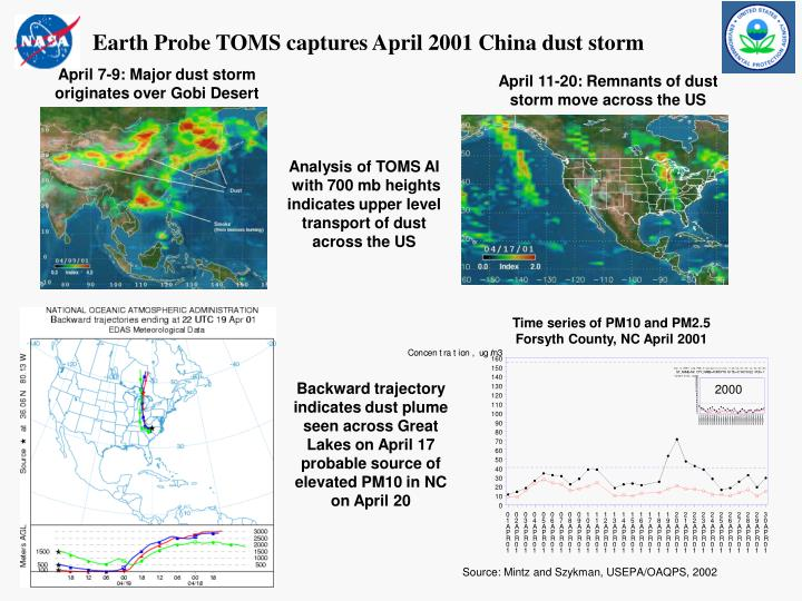 Earth Probe TOMS captures April 2001 China dust storm