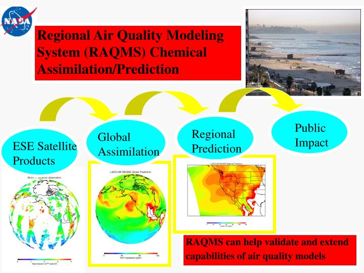 Regional Air Quality Modeling System (RAQMS) Chemical Assimilation/Prediction
