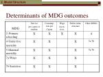 determinants of mdg outcomes