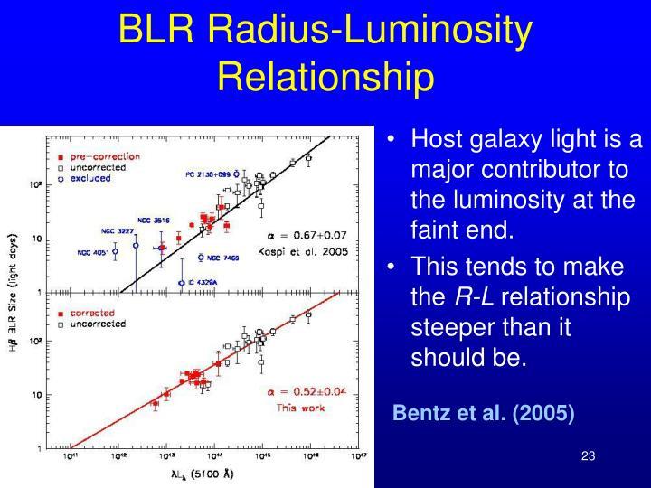 BLR Radius-Luminosity Relationship