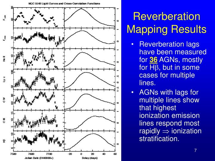 Reverberation Mapping Results