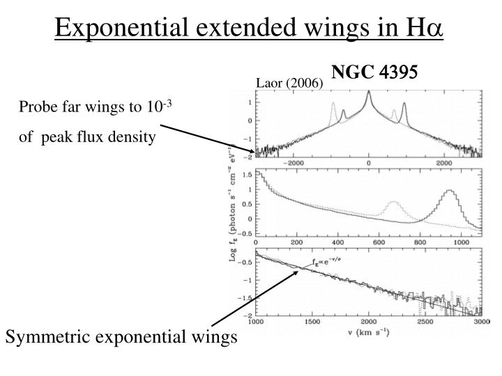 Exponential extended wings in H